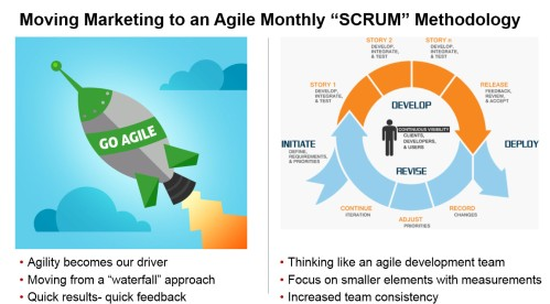 Agile Image for Scott Blog April 2016